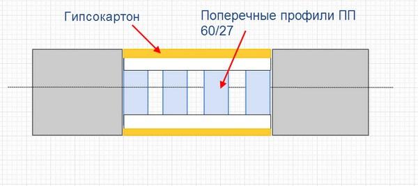schema-dvernoy-arki-5