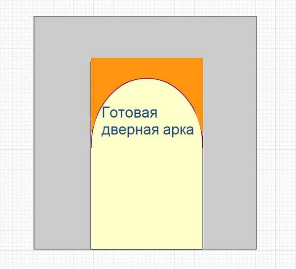 schema-dvernoy-arki-6