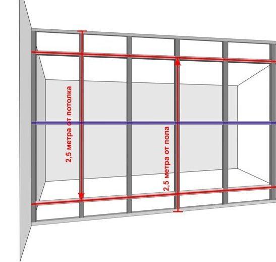 Схема монтажа горизонтальных перемычек в каркасе