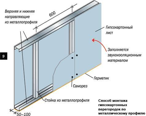 Схема сборки фальш-стены