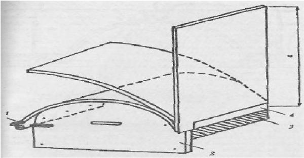 Схема укладки листа ГКЛ на каркас, где 1 – обрешетка для фиксации листа, 2 – обрезанная плита требуемого диаметра, 3 – полоски из Кнауф плит, 4 – CD-профиль