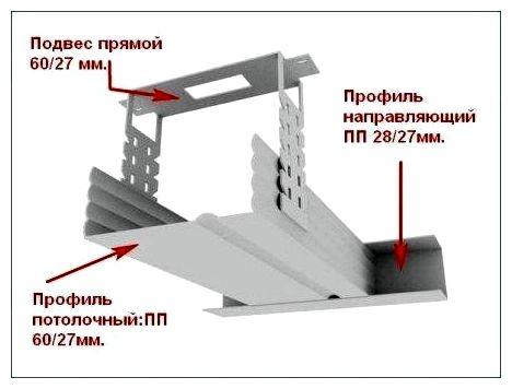 Соединение профилей ПП и ППН при монтаже каркаса для потолка.