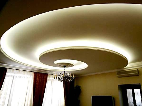 светильники для потолка из гипсокартона