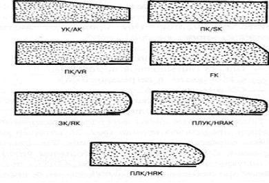 Типы кромок у ГКЛВ