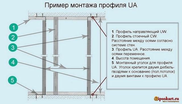 tyazhelaya dver v peregorodke gipsokartona 2