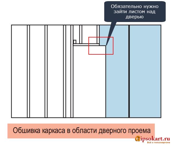 tyazhelaya dver v peregorodke gipsokartona 4