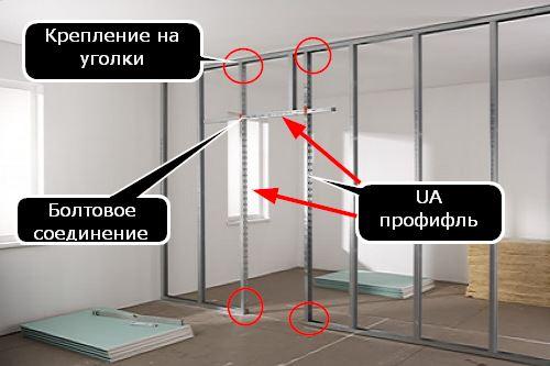 tyazhelaya dver v peregorodke gipsokartona 7