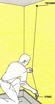установка гипсокартонных перегородок своими руками