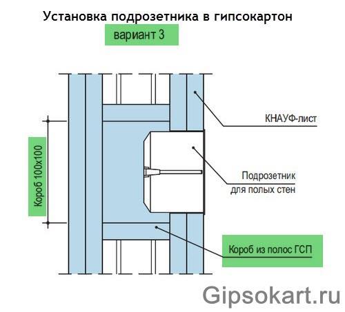 ustanovka podrozetnika v peregorodku gipsokartona foto10