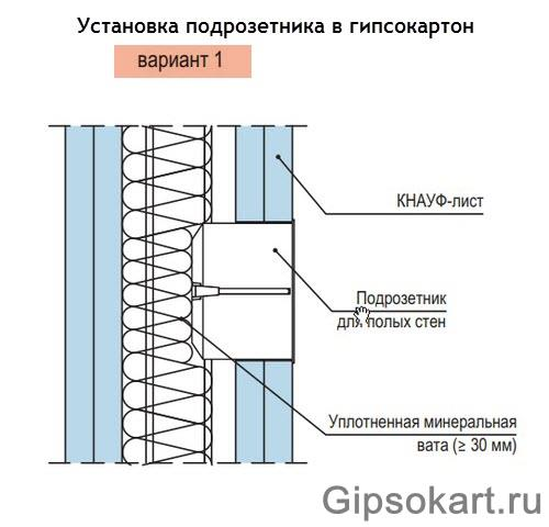 ustanovka podrozetnika v peregorodku gipsokartona foto8