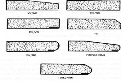 Варианты кромочного края ГКЛ