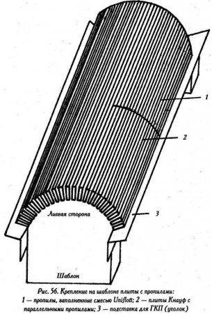 варианты потолки из гипсокартона