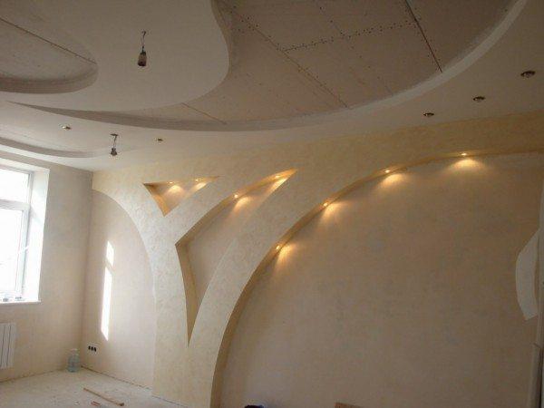 выравнивание гипсокартоном потолка