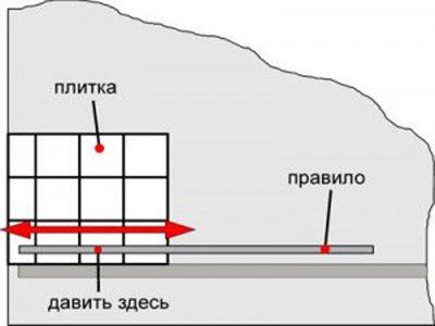 Выравнивание плоскости правилом