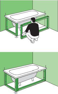 Закрепление каркаса под ванной.